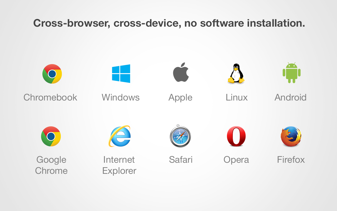 Cross browser access